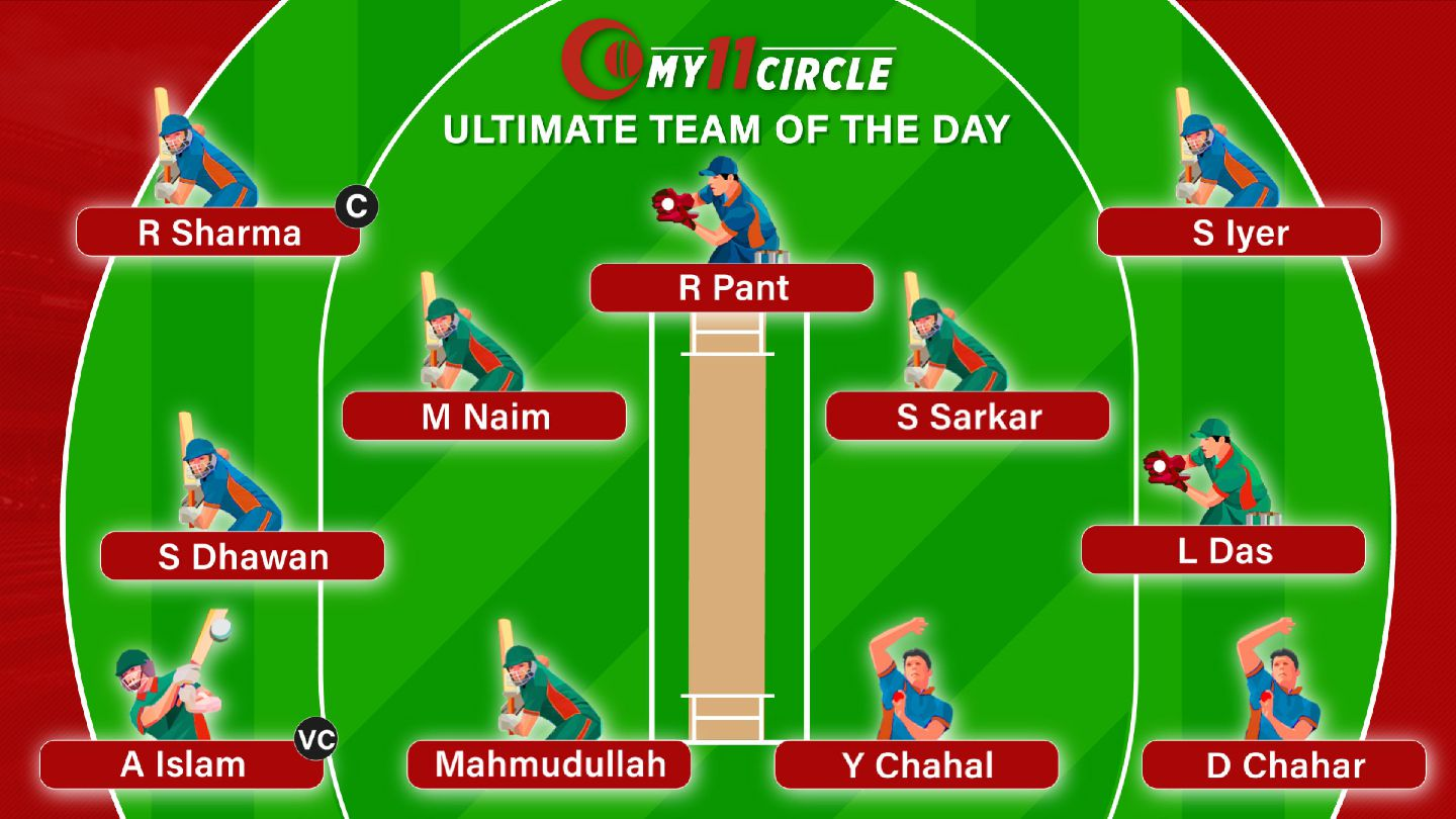 My11Circle Ultimate Team of the Day: India v Bangladesh, 2nd T20I