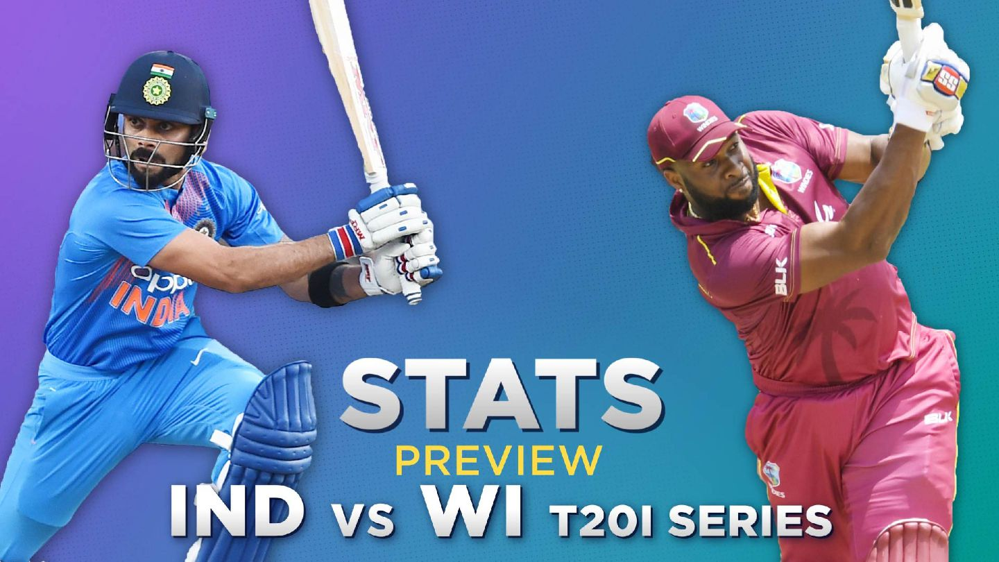 India vs West Indies, T20I Series: Stats Preview